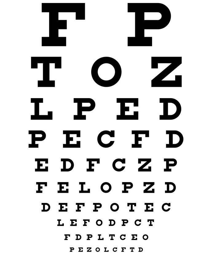 Quick snellen type eye chart australian traditional medicine society